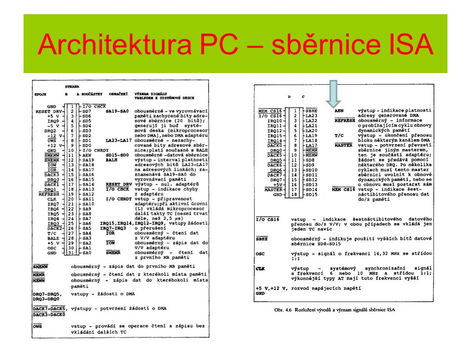 Architektura PC – sběrnice ISA