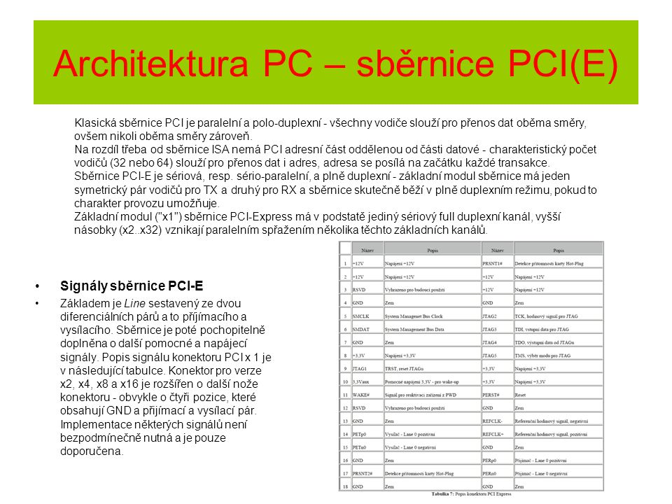 Architektura PC – sběrnice PCI(E)
