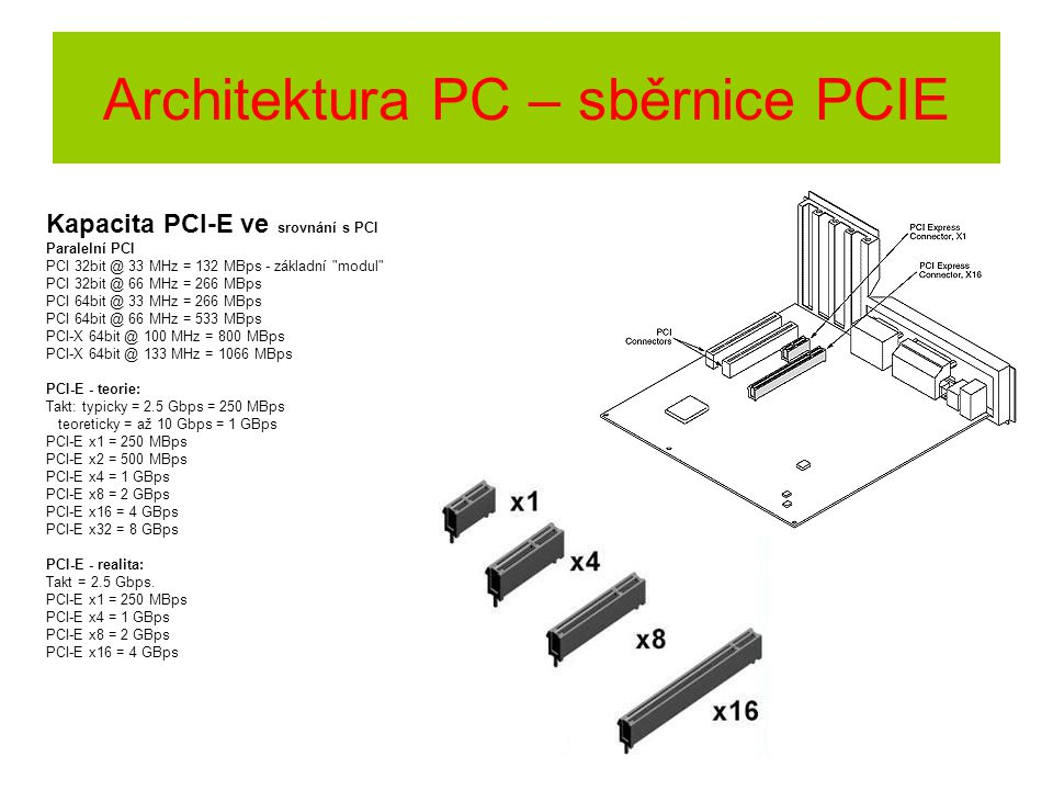 Architektura PC – sběrnice PCIE