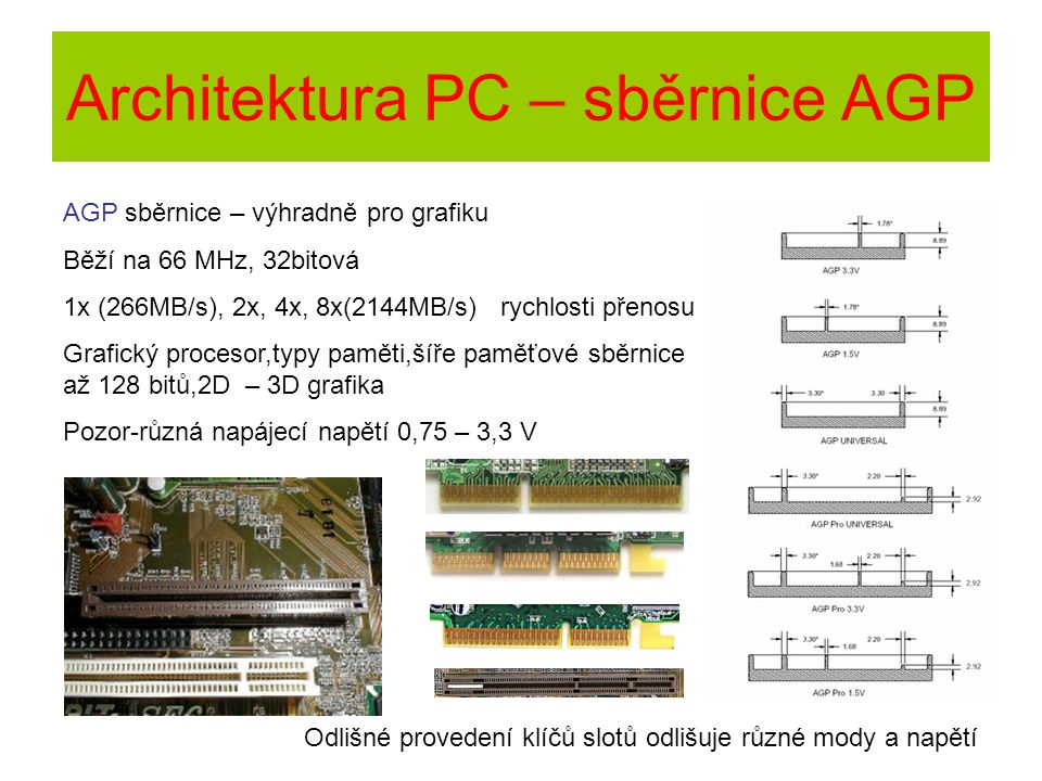 Architektura PC – sběrnice AGP