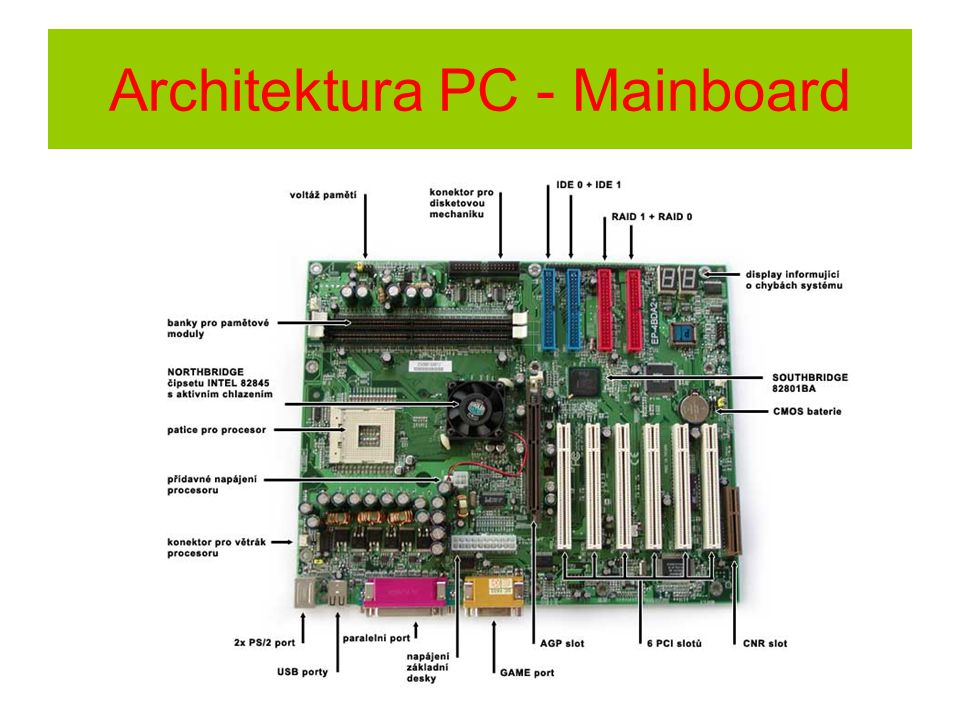 Architektura PC - Mainboard
