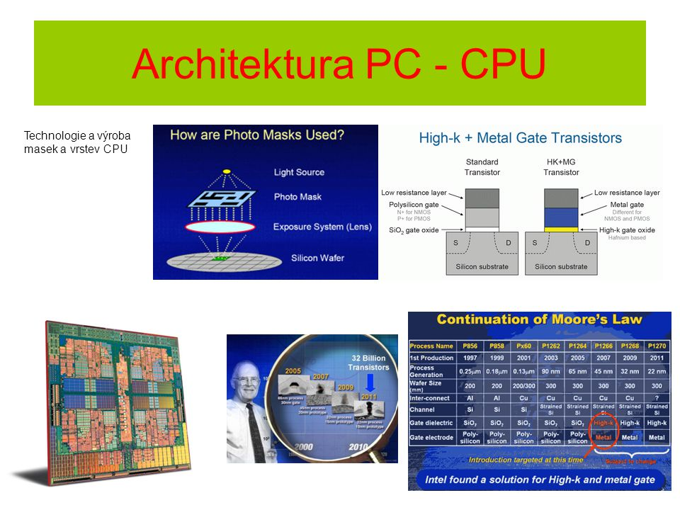 Architektura PC - CPU Technologie a výroba masek a vrstev CPU