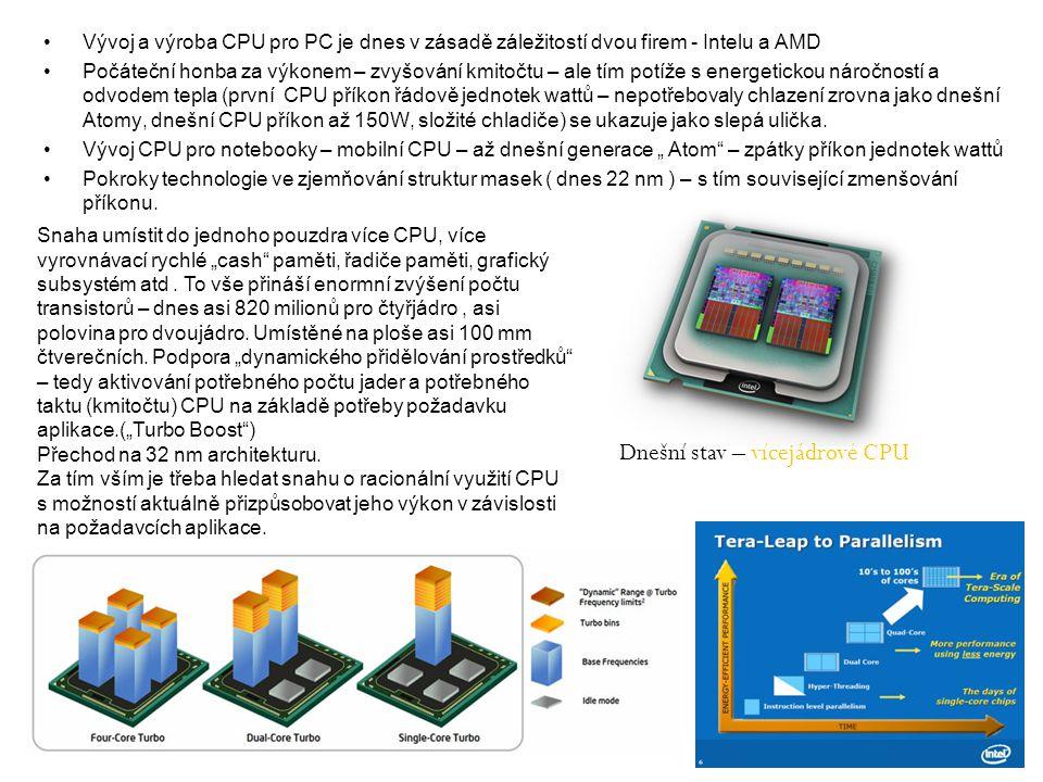 Dnešní stav – vícejádrové CPU