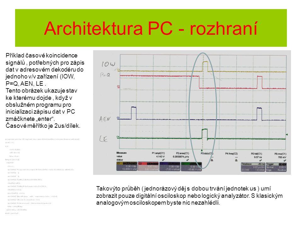 Architektura PC - rozhraní