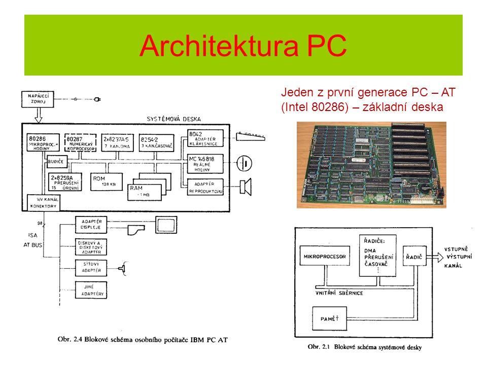 Architektura PC Jeden z první generace PC – AT (Intel 80286) – základní deska