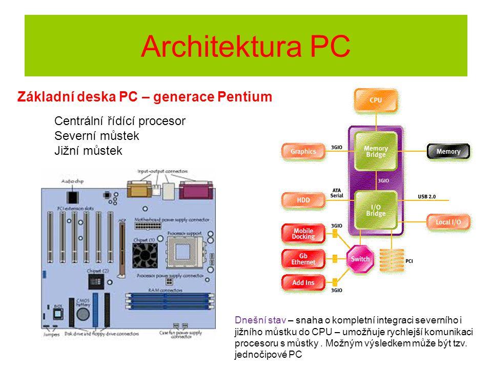 Architektura PC Základní deska PC – generace Pentium