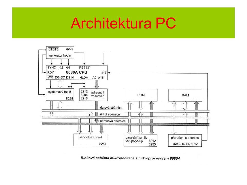 Architektura PC