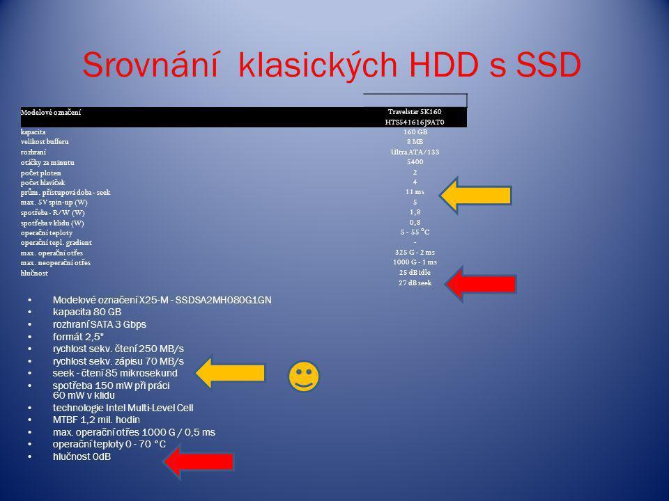 Srovnání klasických HDD s SSD