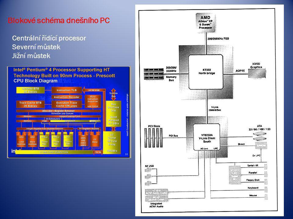 Blokové schéma dnešního PC
