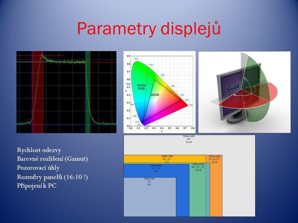 Parametry displejů Rychlost odezvy Barevné rozlišení (Gamut)