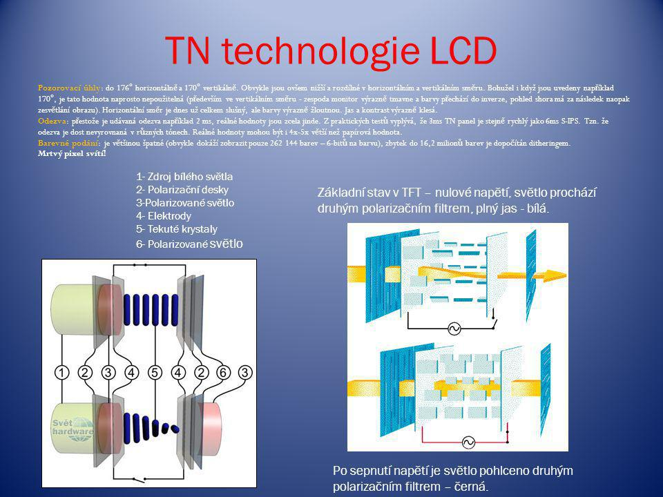 TN technologie LCD