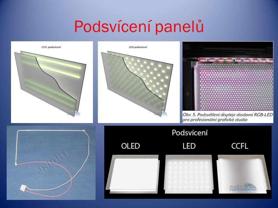Podsvícení panelů