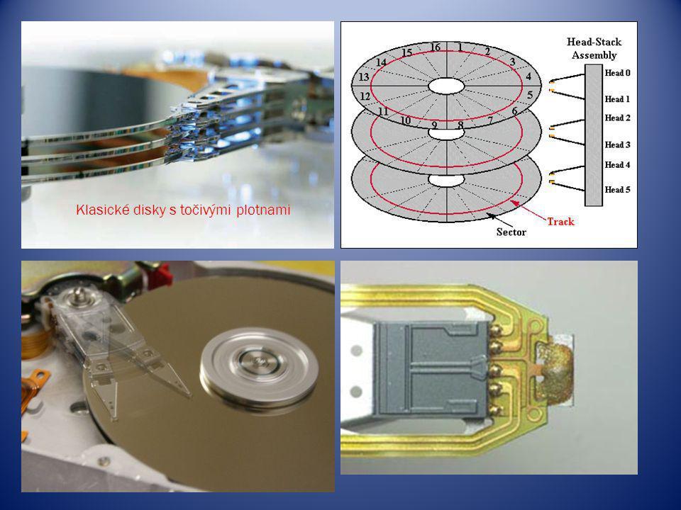Klasické disky s točivými plotnami