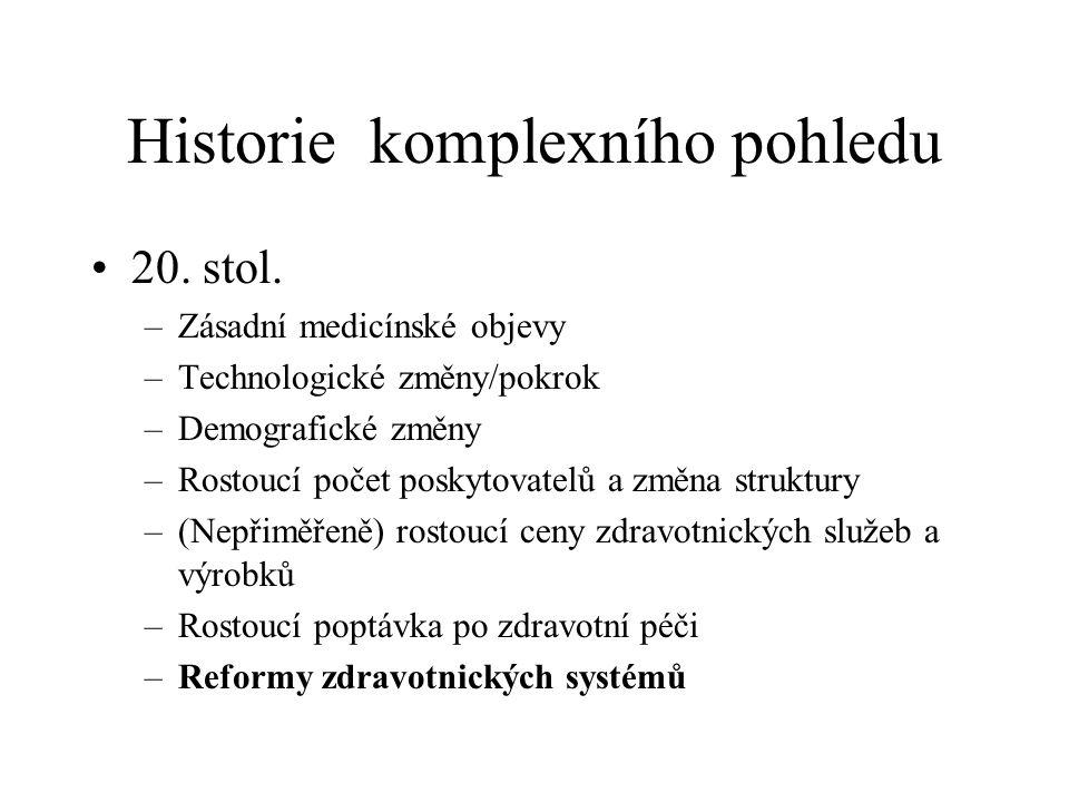 Historie komplexního pohledu
