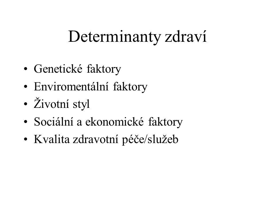 Determinanty zdraví Genetické faktory Enviromentální faktory