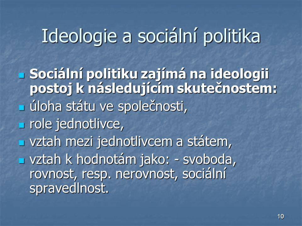 Ideologie a sociální politika