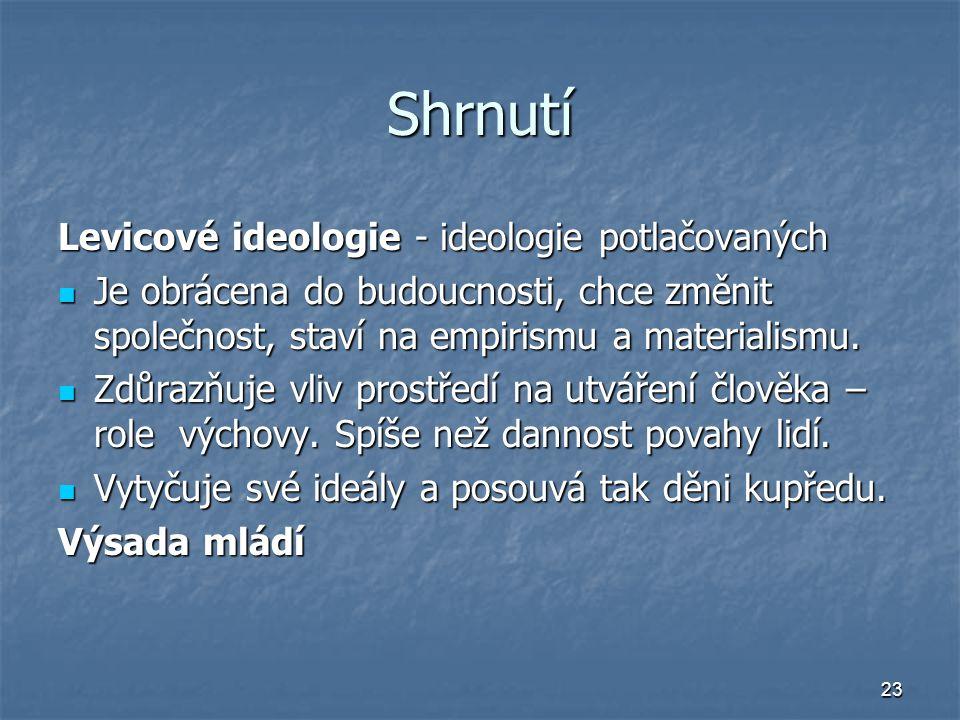 Shrnutí Levicové ideologie - ideologie potlačovaných