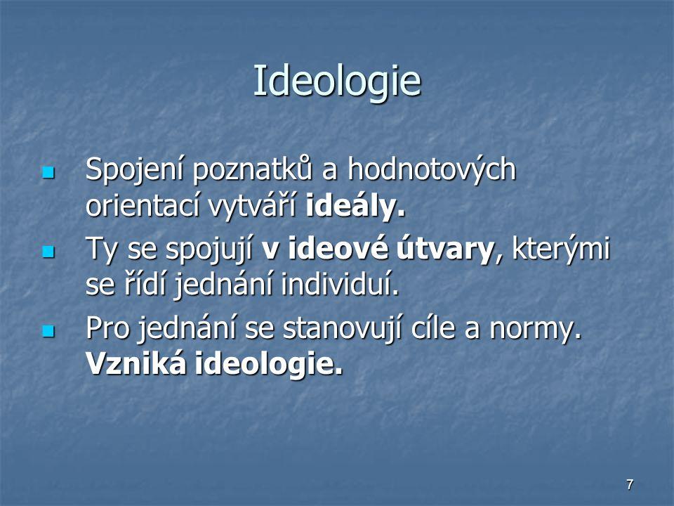 Ideologie Spojení poznatků a hodnotových orientací vytváří ideály.