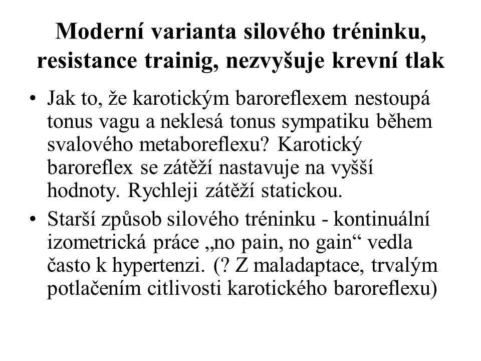 Moderní varianta silového tréninku, resistance trainig, nezvyšuje krevní tlak