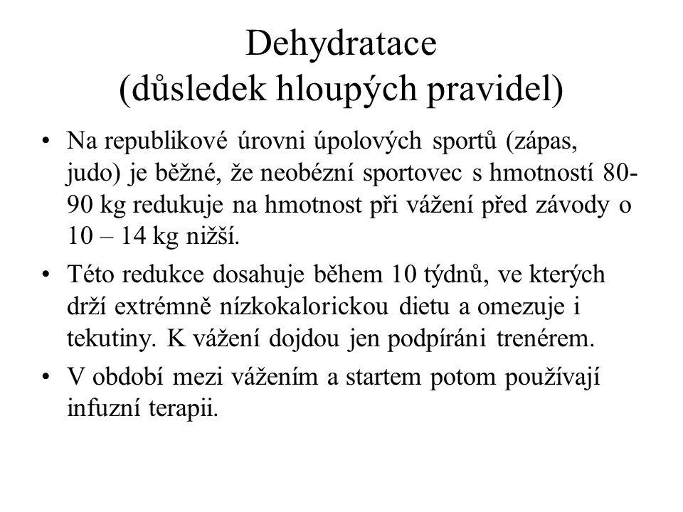 Dehydratace (důsledek hloupých pravidel)