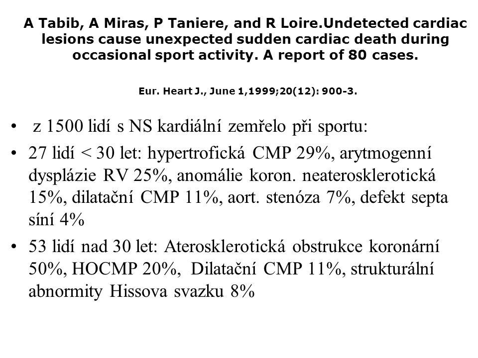 z 1500 lidí s NS kardiální zemřelo při sportu: