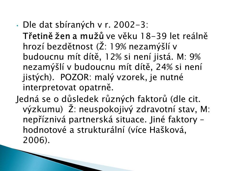 Dle dat sbíraných v r. 2002-3:
