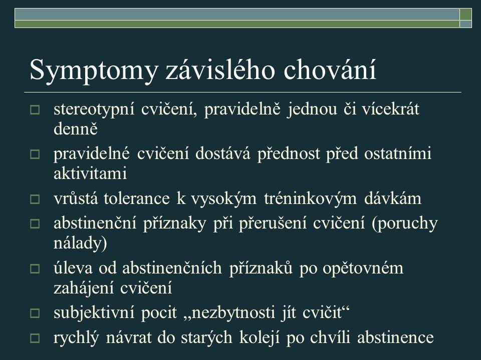 Symptomy závislého chování