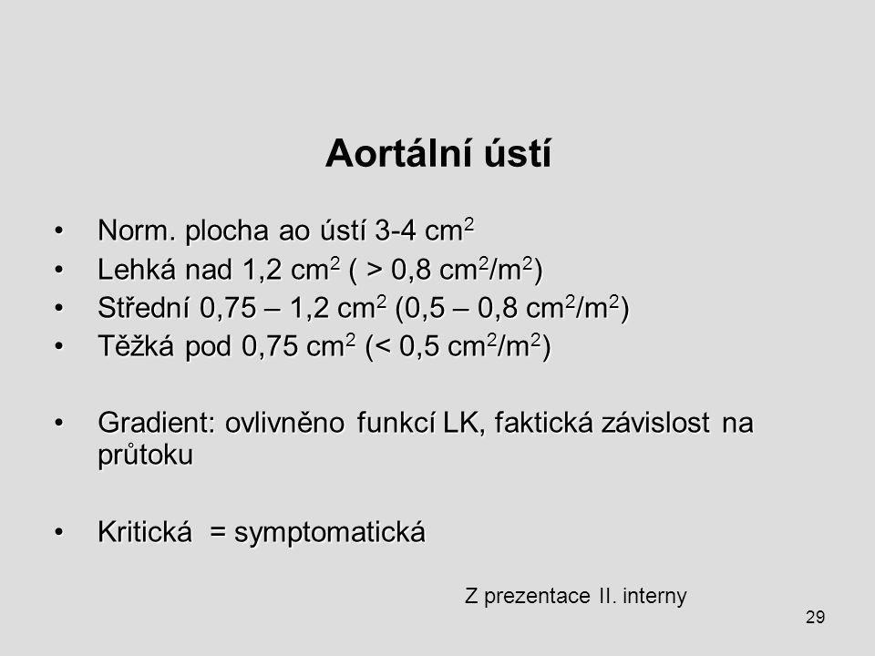 Aortální ústí Norm. plocha ao ústí 3-4 cm2