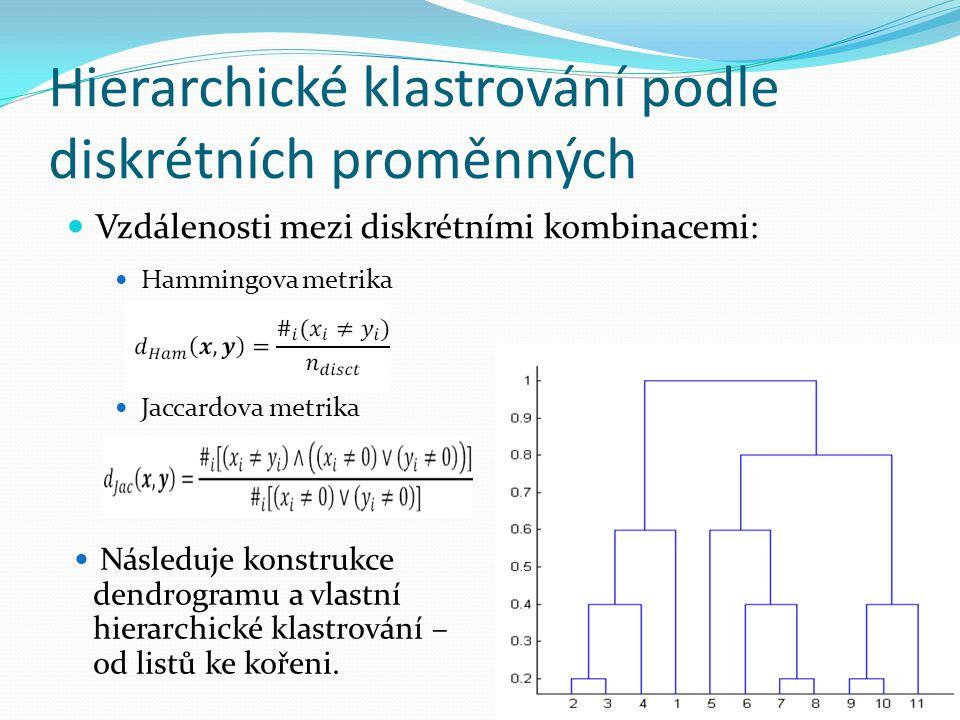 Hierarchické klastrování podle diskrétních proměnných