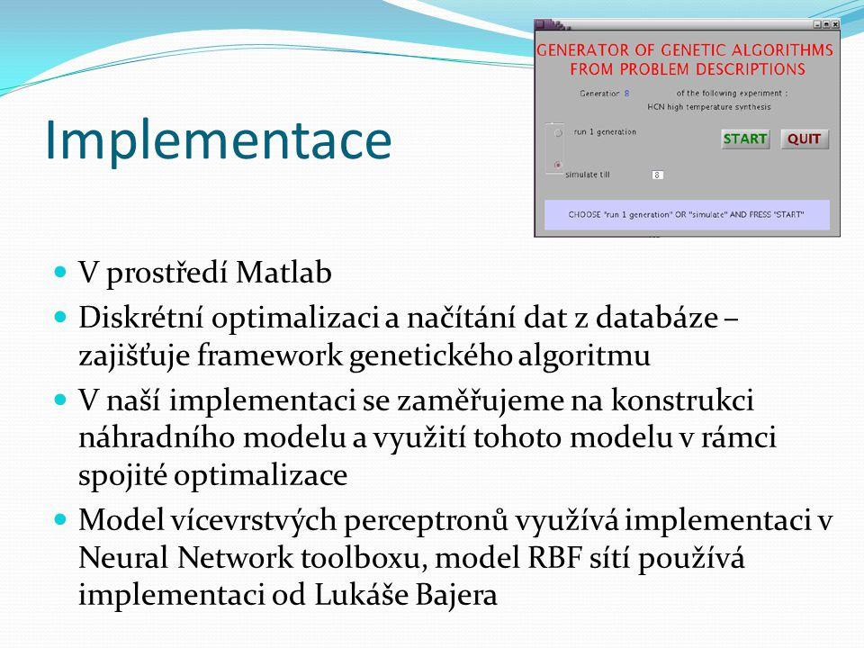 Implementace V prostředí Matlab