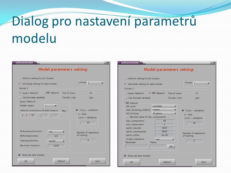 Dialog pro nastavení parametrů modelu