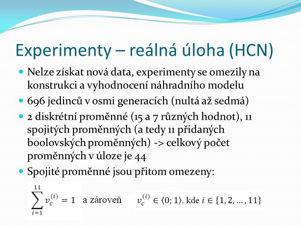 Experimenty – reálná úloha (HCN)