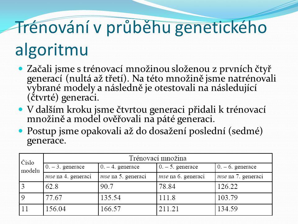 Trénování v průběhu genetického algoritmu
