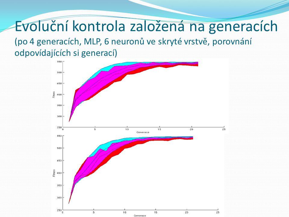 Evoluční kontrola založená na generacích (po 4 generacích, MLP, 6 neuronů ve skryté vrstvě, porovnání odpovídajících si generací)