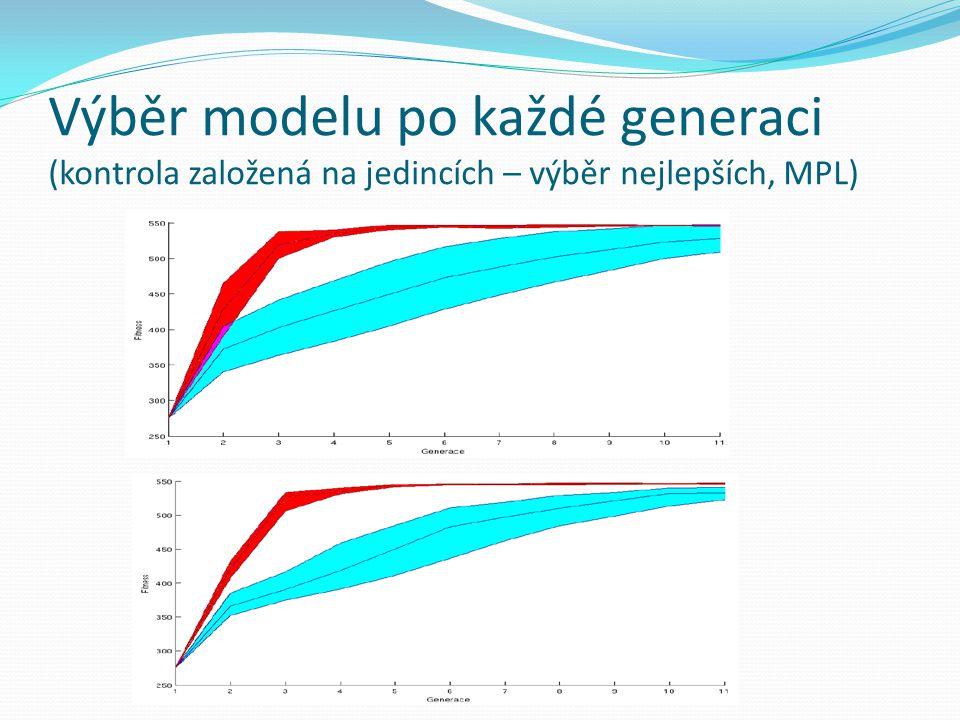 Výběr modelu po každé generaci (kontrola založená na jedincích – výběr nejlepších, MPL)