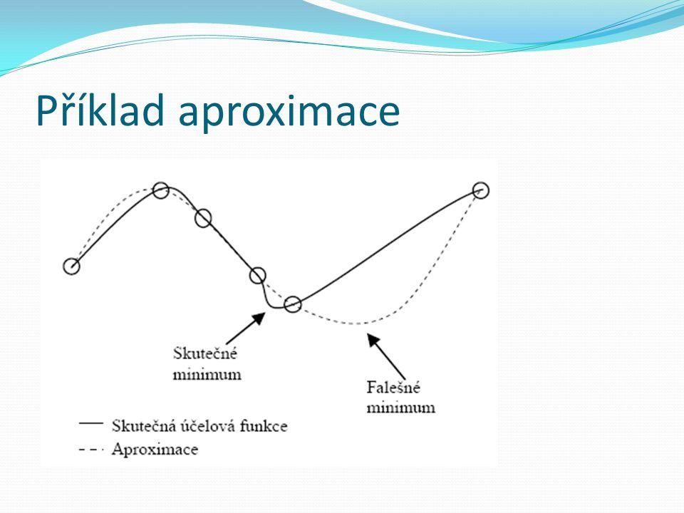 Příklad aproximace