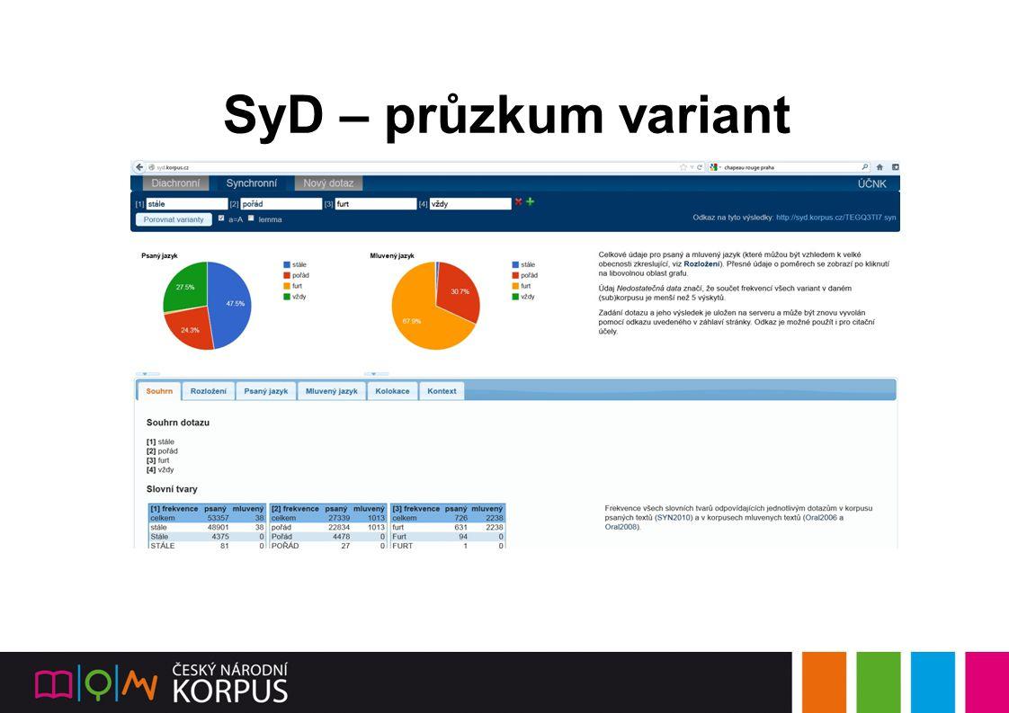 SyD – průzkum variant 11