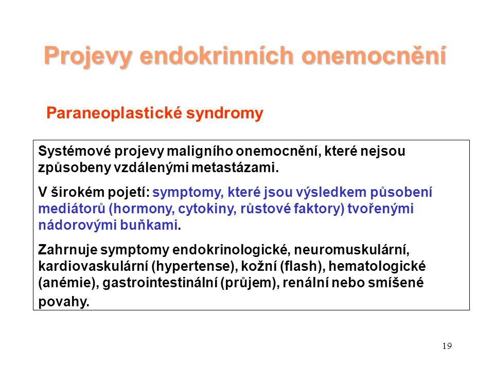 Projevy endokrinních onemocnění