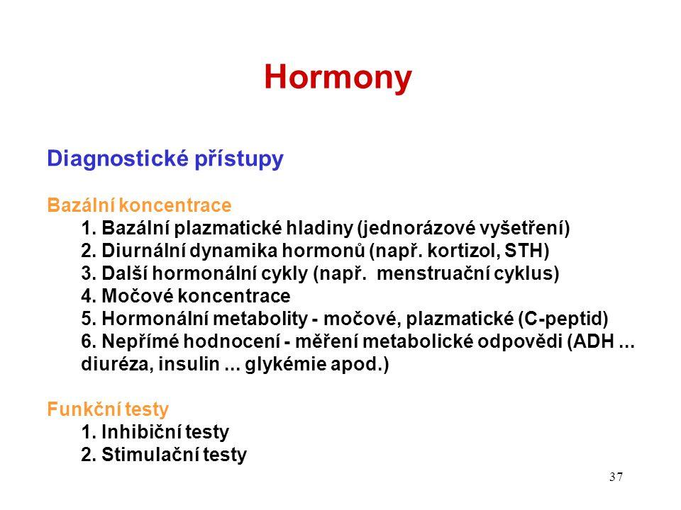 Hormony Diagnostické přístupy Bazální koncentrace