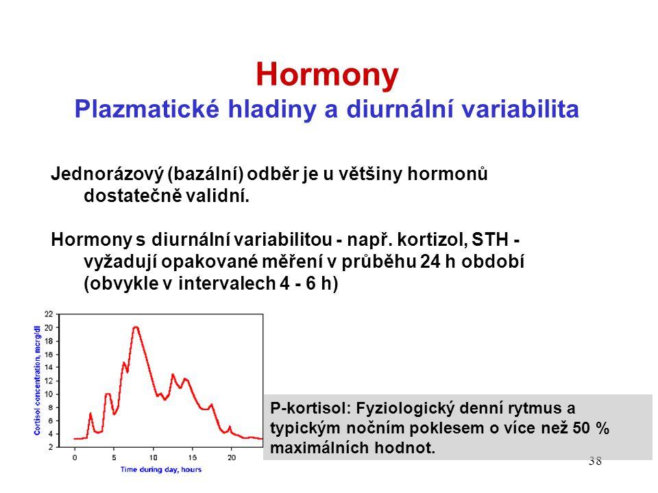 Plazmatické hladiny a diurnální variabilita