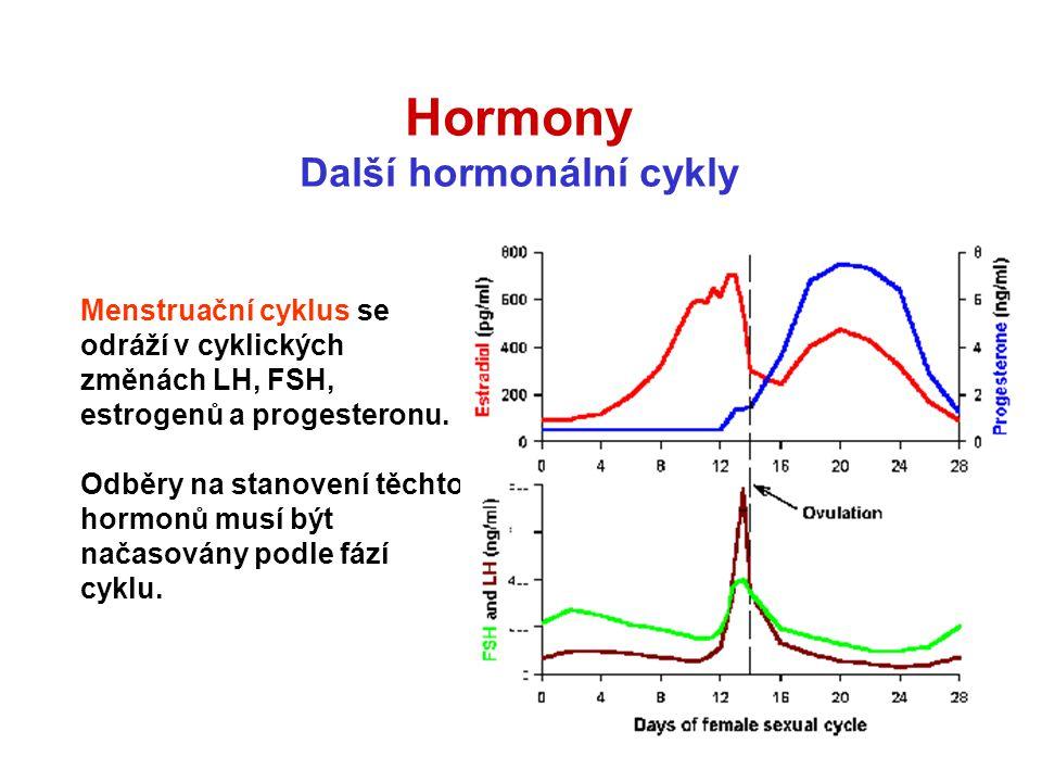 Další hormonální cykly