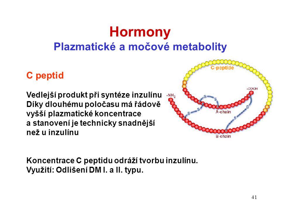 Plazmatické a močové metabolity