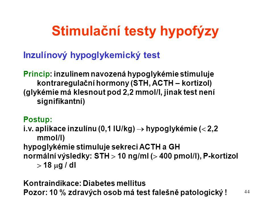 Stimulační testy hypofýzy