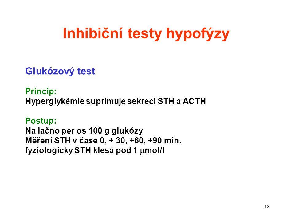 Inhibiční testy hypofýzy