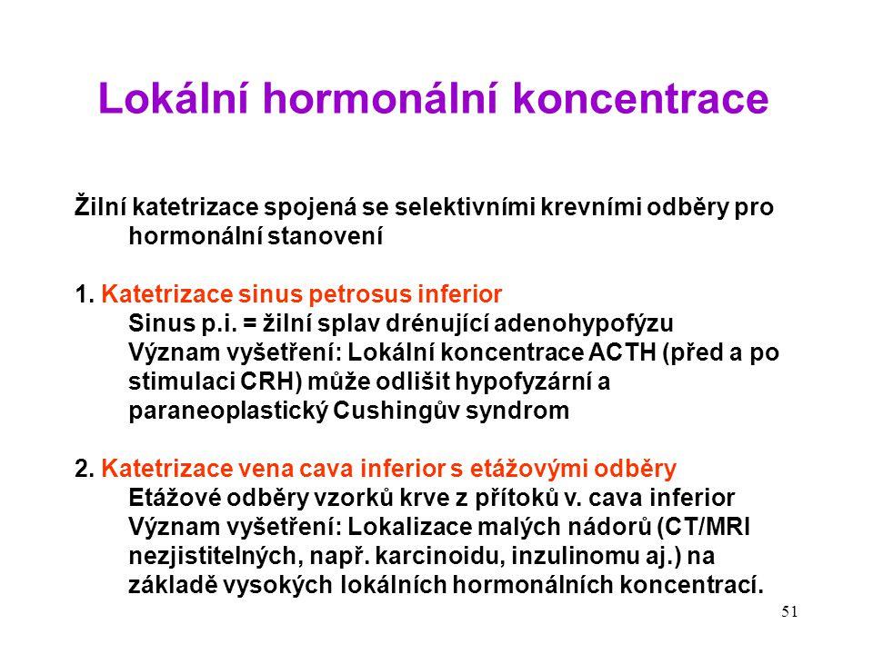 Lokální hormonální koncentrace