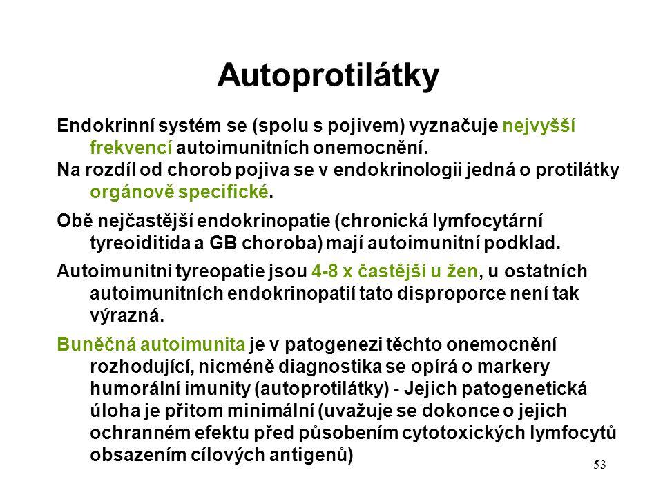 Autoprotilátky Endokrinní systém se (spolu s pojivem) vyznačuje nejvyšší frekvencí autoimunitních onemocnění.