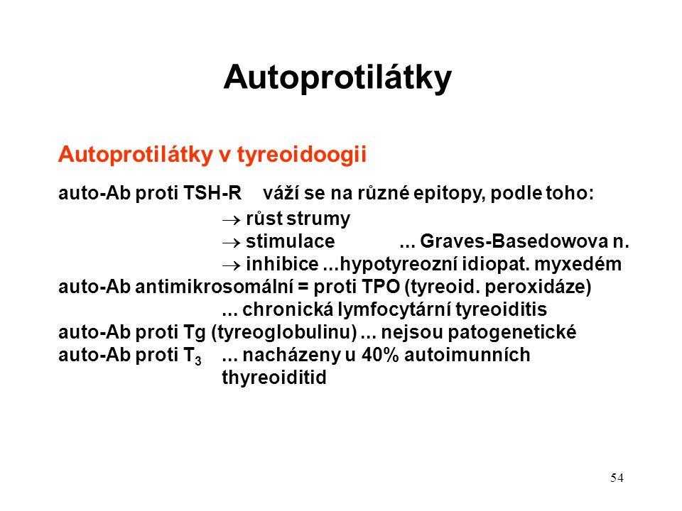 Autoprotilátky Autoprotilátky v tyreoidoogii
