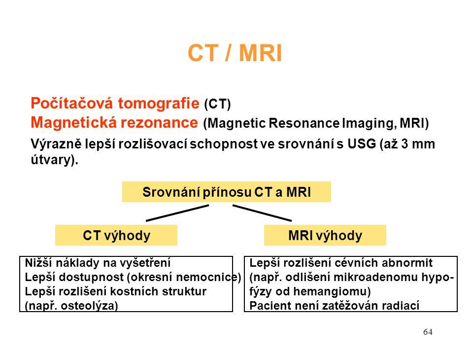 Srovnání přínosu CT a MRI