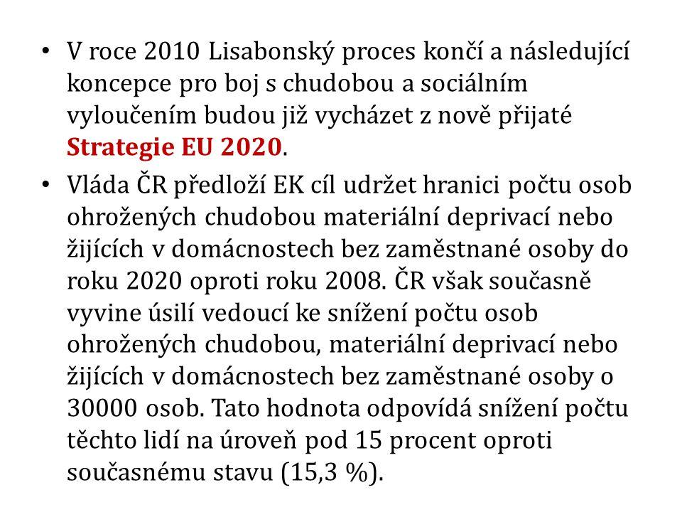 V roce 2010 Lisabonský proces končí a následující koncepce pro boj s chudobou a sociálním vyloučením budou již vycházet z nově přijaté Strategie EU 2020.