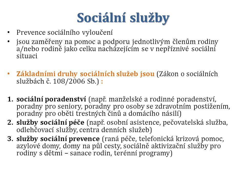Sociální služby Prevence sociálního vyloučení